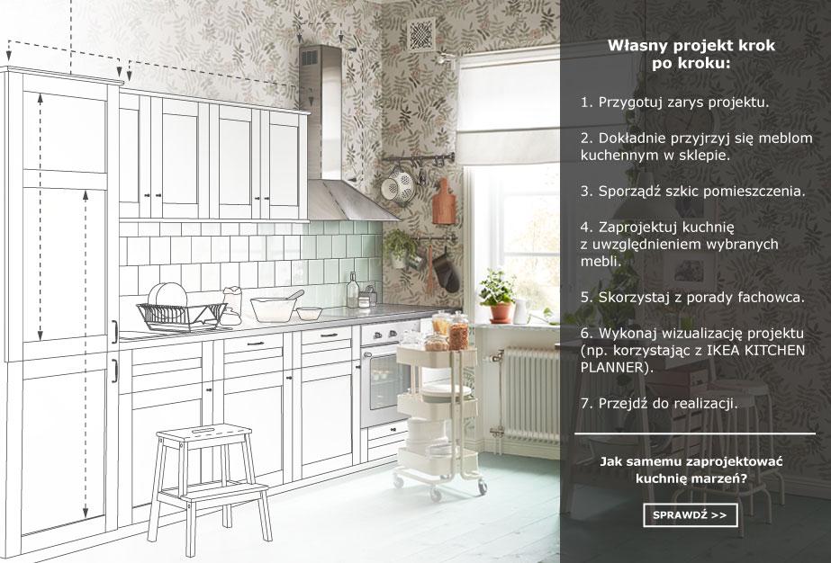 Jak Zaprojektować Wymarzoną Kuchnię W Godzinę